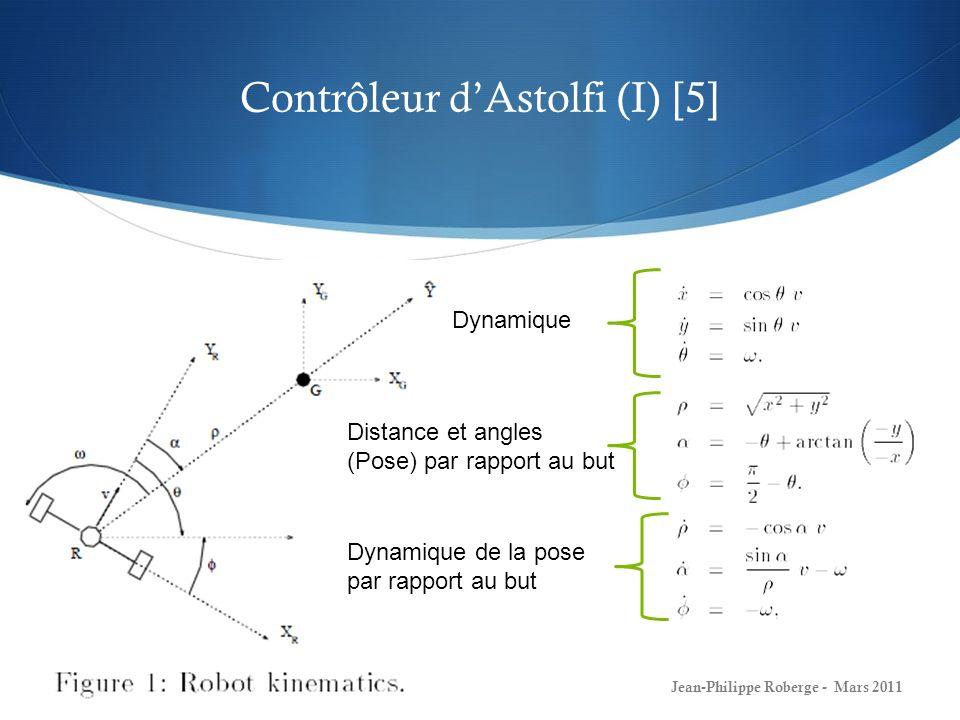 Contrôleur d'Astolfi (I) [5]